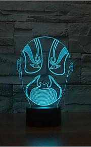 opera ansikt kontakt dimming 3D LED nattlys 7colorful dekorasjon atmosfære lampe nyhet belysning jul lys
