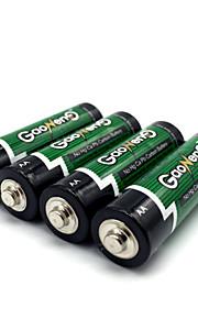 Gaoneng max aaa zink droge cel batterij 1.5v 40 pack