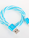 USB cable de cable del cargador 2.0 del color del doble de aluminio de carga rapida para el cable de telefono inteligente Android de