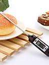 Кухонные принадлежности Нержавеющая сталь Измерительные инструменты