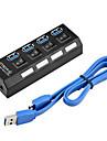 / USB 4 Professionnel Compact
