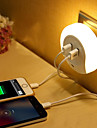 Smart Design LED Night Light with Light Sensor and Dual USB Wall Plate Charger Perfect  USB Double Charger  Adapter for Mobile Phones iPhone 7 6s 6